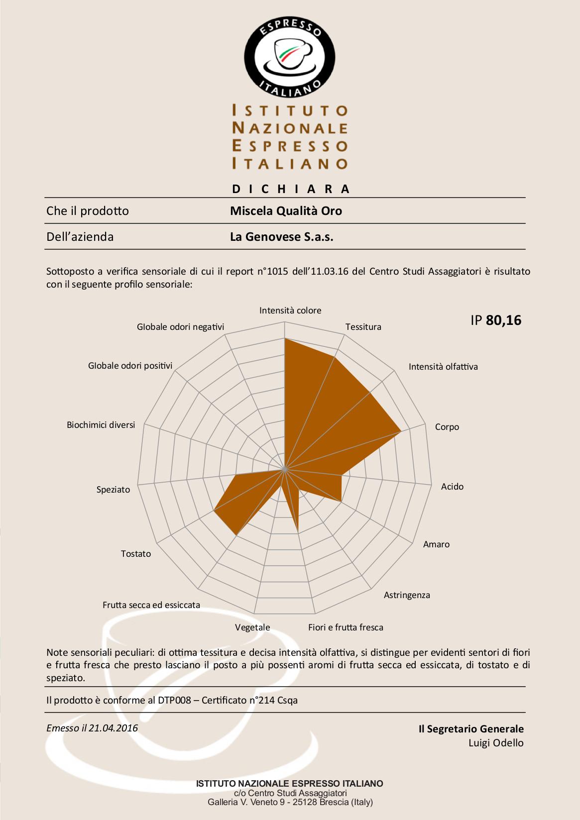 Certificato Inei La Genovese Miscela Qualità Oro